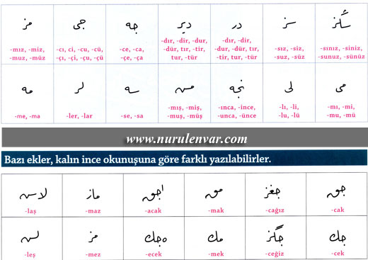 Osmanlıca Ekler İmaj