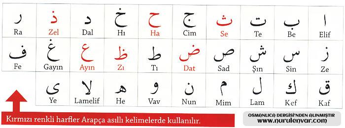 Osmanlıca Yazmak