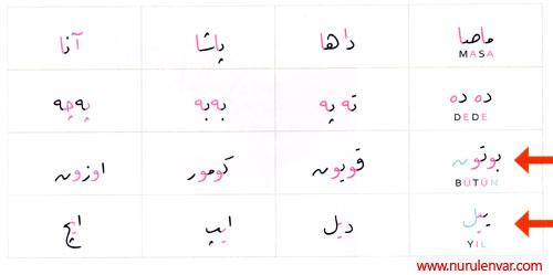 osmanlicaokusunlar Osmanlıca Kelimelerin Okunuşlarına Âit Örnekler