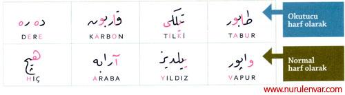 Osmanlıca Örnekler Temsili İmaj