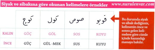 Osmanlıca Siyak ve Sibak harfler